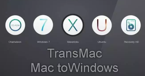 TransMac 14.2 Crack With License Key [Latest 2021] Free Download