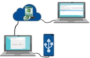 USB Redirector 6.10.0.3130 With Crack [Latest 2021] Free Download