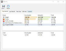 SoftPerfect NetMaster 1.0.4 With Crack [Latest2021]Free Download